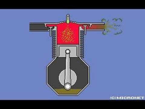 Motor 4 tiempos (explicacion)