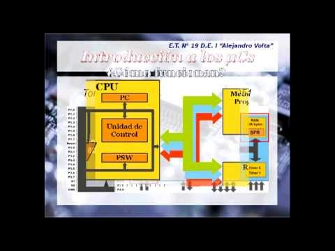 Introducción a microcontroladores (uCs)