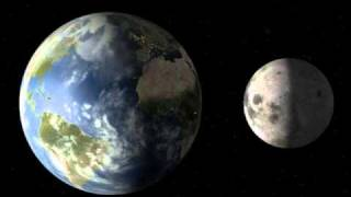 getlinkyoutube.com-The Earth,Moon and Sun System