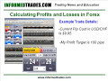 93. How to Calculate Forex Trading Profits and Losses