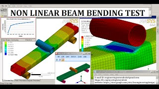 getlinkyoutube.com-ANSYS Bending Test | Highly Non Linear Analysis | GRS |