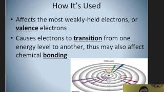 getlinkyoutube.com-UV Vis Spectroscopy