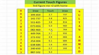 getlinkyoutube.com-Thai Lottery Tip 16-10-2016
