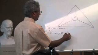 getlinkyoutube.com-Dr Rajan Sankaran talks about how to be accurate