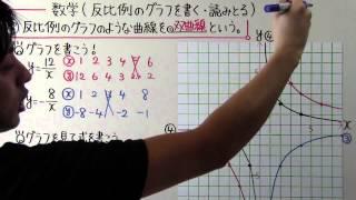 getlinkyoutube.com-【中1 数学】  中1-53  反比例のグラフを書く・読みとる