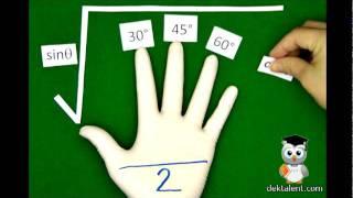 หาค่าตรีโกณมิติ โดยใช้มือ