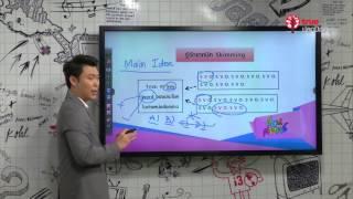 GAT ภาษาอังกฤษ 5 Reading 1 : สอนศาสตร์