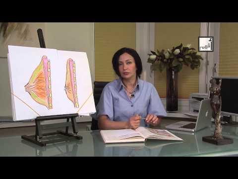 Gynaecomastia كبر حجم الثدي عند الرجال