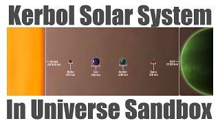 getlinkyoutube.com-Universe Sandbox 2 - The mystery of KERBIUM (creating KSP system)