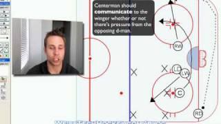 getlinkyoutube.com-Defensive Zone Faceoffs