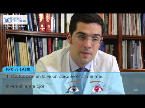 Post-Operatorio cirugía LASIK y PRK / LASEK