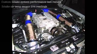 getlinkyoutube.com-**585 HP** AMG CL55 insane supercharger sound+ Live Intake air temp results