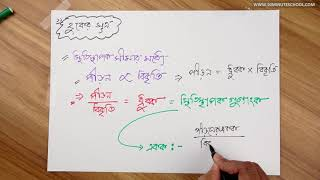 ২৭) অধ্যায় ৫ - পদার্থের অবস্থা ও চাপ: হুকের সূত্র (Hooke's Law)