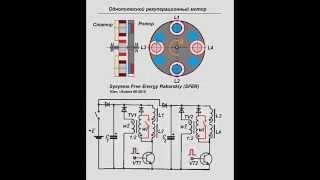 getlinkyoutube.com-Проектирование Рекуперационного Мотора Project regenerative motor