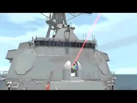 Tesla EXTREME Laser Weapon (targeting) System LAWS