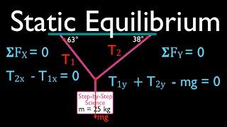 getlinkyoutube.com-Physics, Static Equilibrium, Hanging Sign