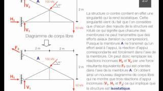 getlinkyoutube.com-4- Calcul des réactions d'appui