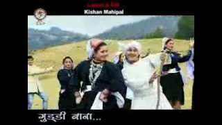 PAPPU KARKI NEW ALBUM ''GUDDI BANA''  COMING SOON.......IN SEP. 2014