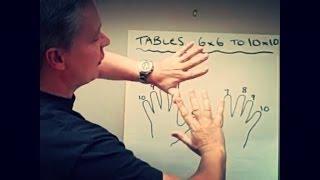 getlinkyoutube.com-Times tables using your hands!