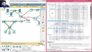 9.3.1.2 Packet Tracer - CCNA Skills Integration Challenge