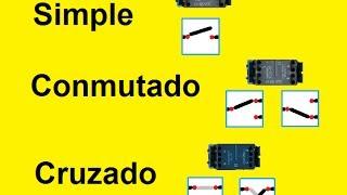 getlinkyoutube.com-como poner interruptores de luz