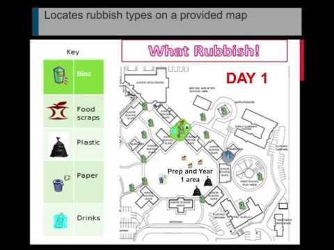 <p>Data project: Clean school</p>