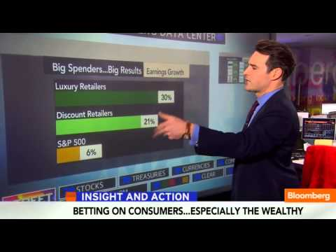 Luxury Retail Bet on Wealthy Consumers