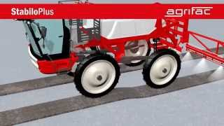 Agrifac - the world famous StabiloPlus chassis explained