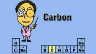 BEST WAY TO LEARN THE ELEMENTS! - Periodic Table Song