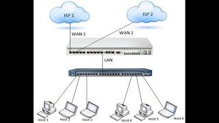 getlinkyoutube.com-MikroTik Load Balancing over Multiple Gateways (2 WAN)