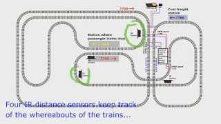 Automated Lego train track: how it works video