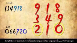 สูตรหวยวังน้ำวน16/4/59 ให้เลขท้าย 3ตัวบน 16 เมษายน 2559