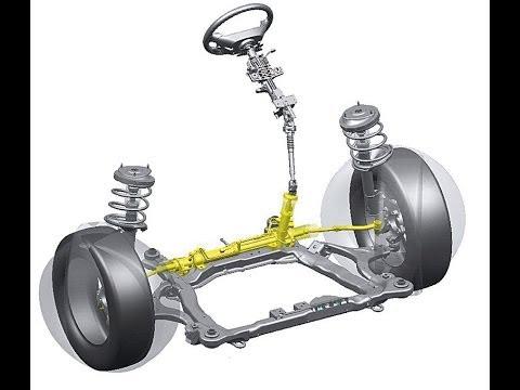 Рулевая рейка: ее устройство и эксплуатация.