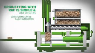 getlinkyoutube.com-Briquetting: Solving the Wood Waste Dilemma | Wood Briquette Machines