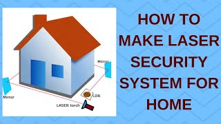 getlinkyoutube.com-Laser  security alarm kit