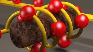 getlinkyoutube.com-Inductors and Inductance