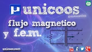 Imagen en miniatura para Flujo magnético y fem