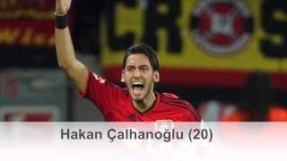 ТОП 10 таланти във футбола