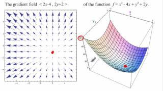 getlinkyoutube.com-Ex 1: 2D Gradient Field - What do we see?