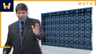 getlinkyoutube.com-How to Easily Memorize the Multiplication Table I The Great Courses