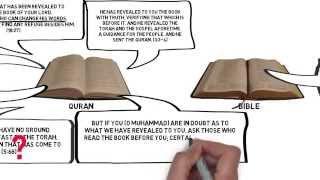 getlinkyoutube.com-The Islamic Dilemma regarding the Quran and Bible explained by David Wood