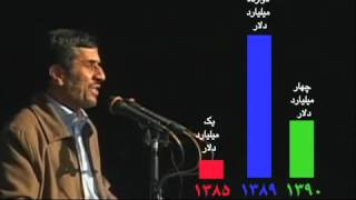 شکايت مجلس از دولت احمدي نژاد براي تخلف چهار ميلياردي
