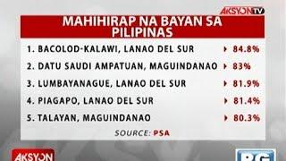 5 sa pinakamahirap na bayan sa bansa, mula sa Mindanao