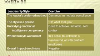 getlinkyoutube.com-Goleman's Leadership Styles