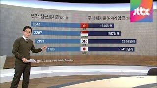 [팩트체크] '한국, 일 덜 하면서 돈은 더 받는다'…진실은?