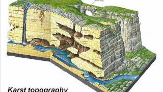 How are caves formed? - YouTube