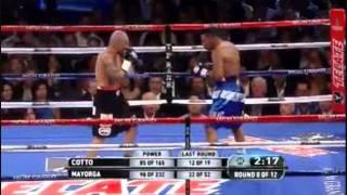 Miguel Cotto vs Ricardo Mayorga RECAP
