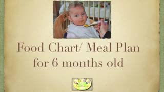 getlinkyoutube.com-6 months baby food chart/ Meal plan for 6 months old