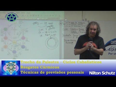 Nilton Schutz - Ciclos Cabalísticos - Resgates Cármicos - Técnicas de previsões pessoais
