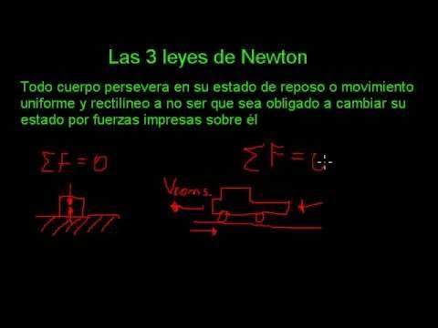 Primera Ley de Newton - Concepto y Ejemplos